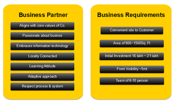 Mahindra First Choice Services - partner