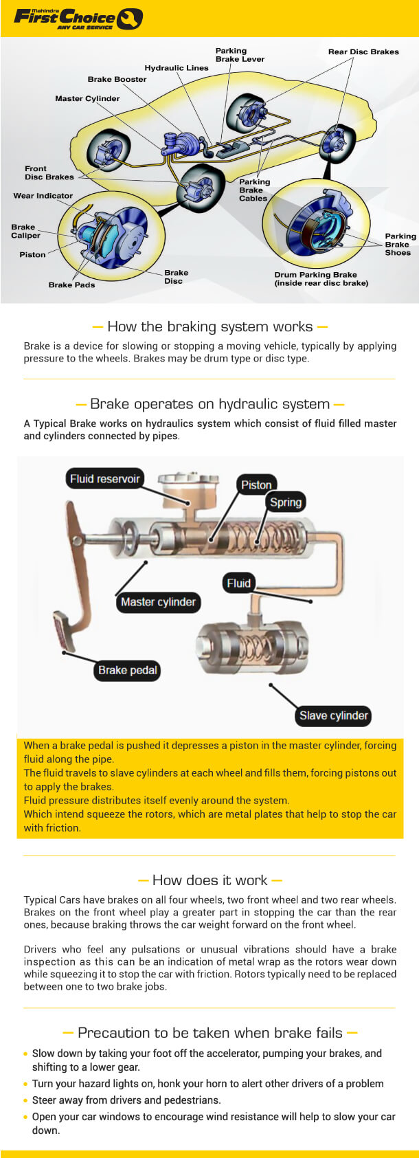 How Breaking System Work - MFCServices