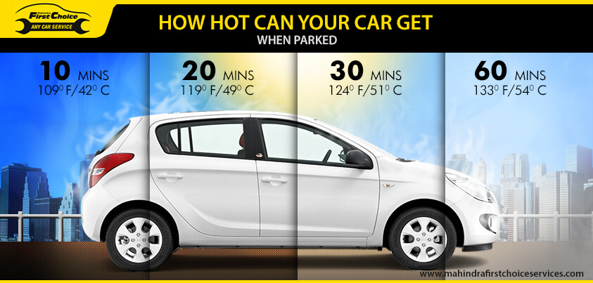 Car Temperature - MFCServices