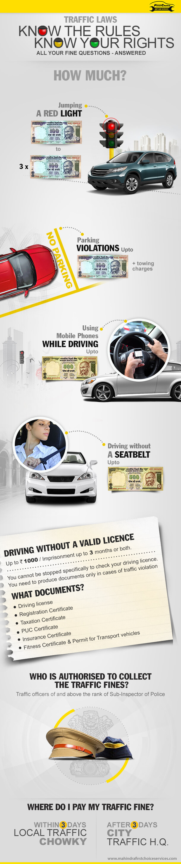 Traffic Laws - Mahindra First Choice Services